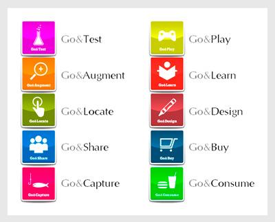 Catálogo de Soluciones GoiDigi