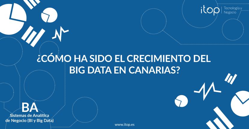 ¿Cómo ha sido el crecimiento del Big Data en Canarias?